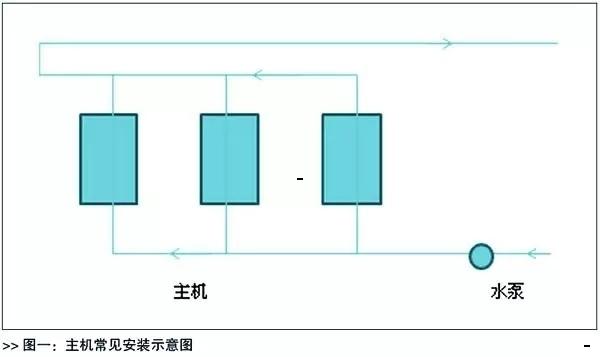 空气能热水器主机水泵.jpg